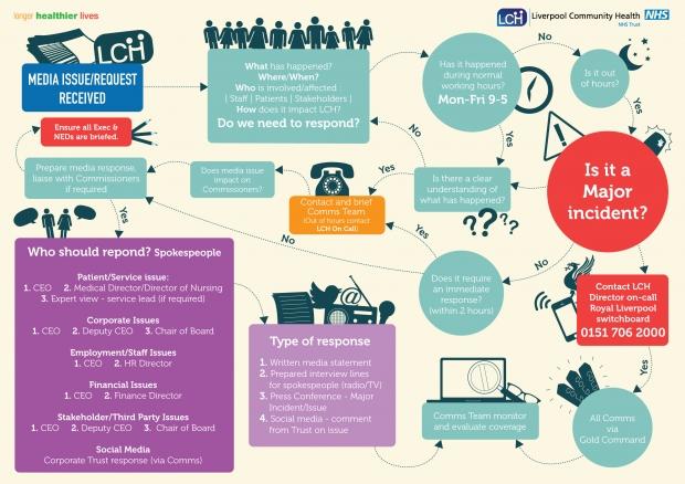 Mediaflow infographic