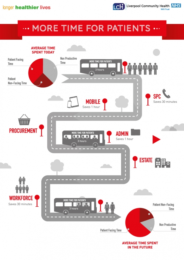 LCH Infographic